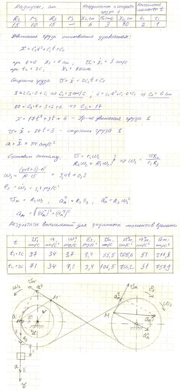 Решебник К2 Яблонский